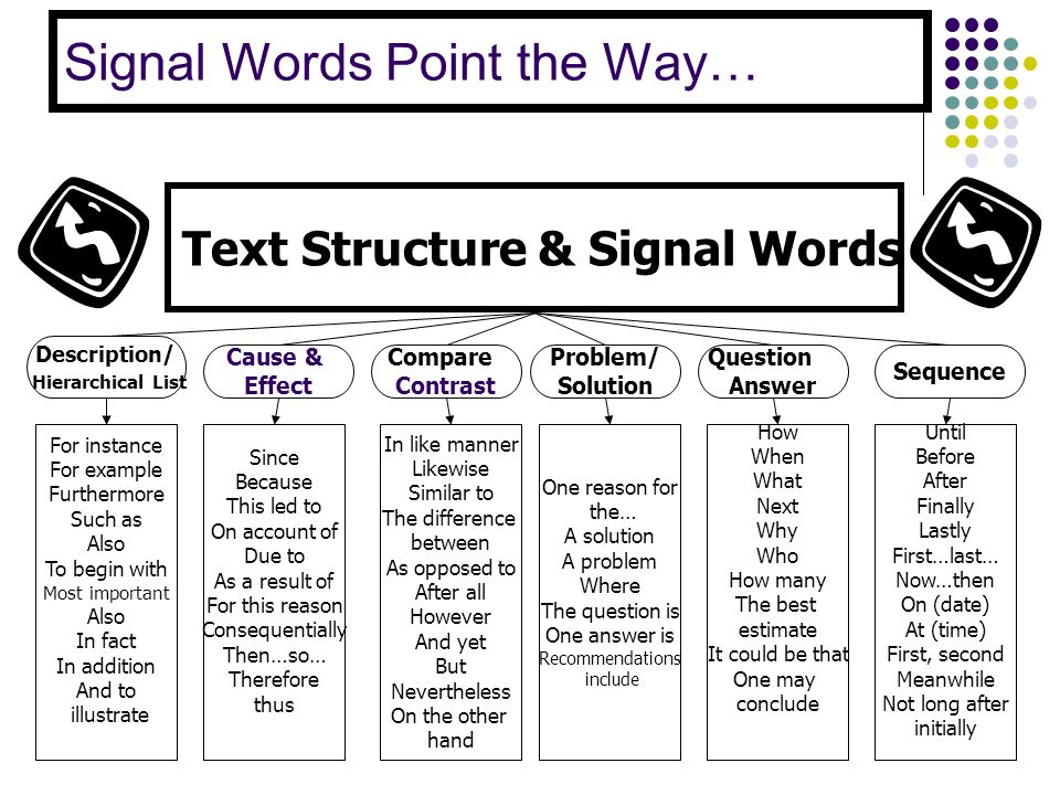 Signal Words Point the Way… Text Structure & Signal Words Description/ Hierarchical List Cause & Effect Compare/ Contrast Problem/ Solution Question &