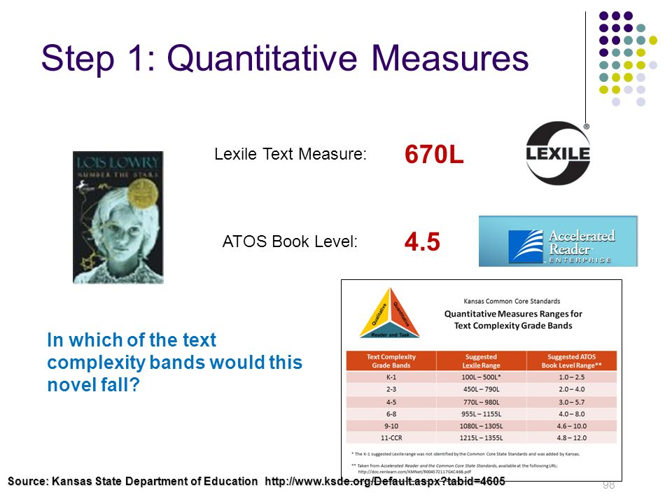 Step 1: Quantitative Measures 98 Lexile Text Measure: ATOS Book Level: 670L 4.5 In which of the text complexity bands would this novel fall? Source: K