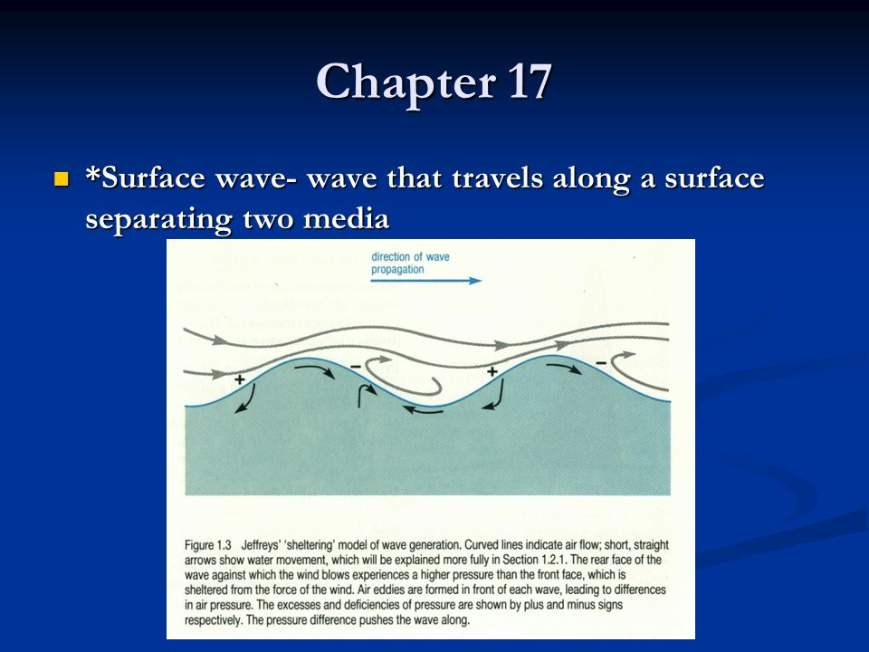 Chapter 17 *Surface wave- wave that travels along a surface separating two media *Surface wave- wave that travels along a surface separating two media