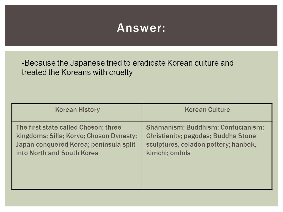 Answer: Korean HistoryKorean Culture The first state called Choson; three kingdoms; Silla; Koryo; Choson Dynasty; Japan conquered Korea; peninsula spl
