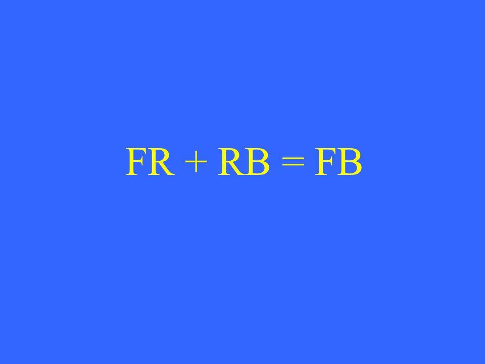FR + RB = FB