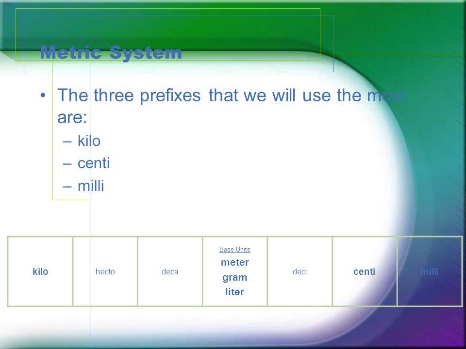 Metric System The three prefixes that we will use the most are: –kilo –centi –milli kilo hectodeca Base Units meter gram liter deci centimilli