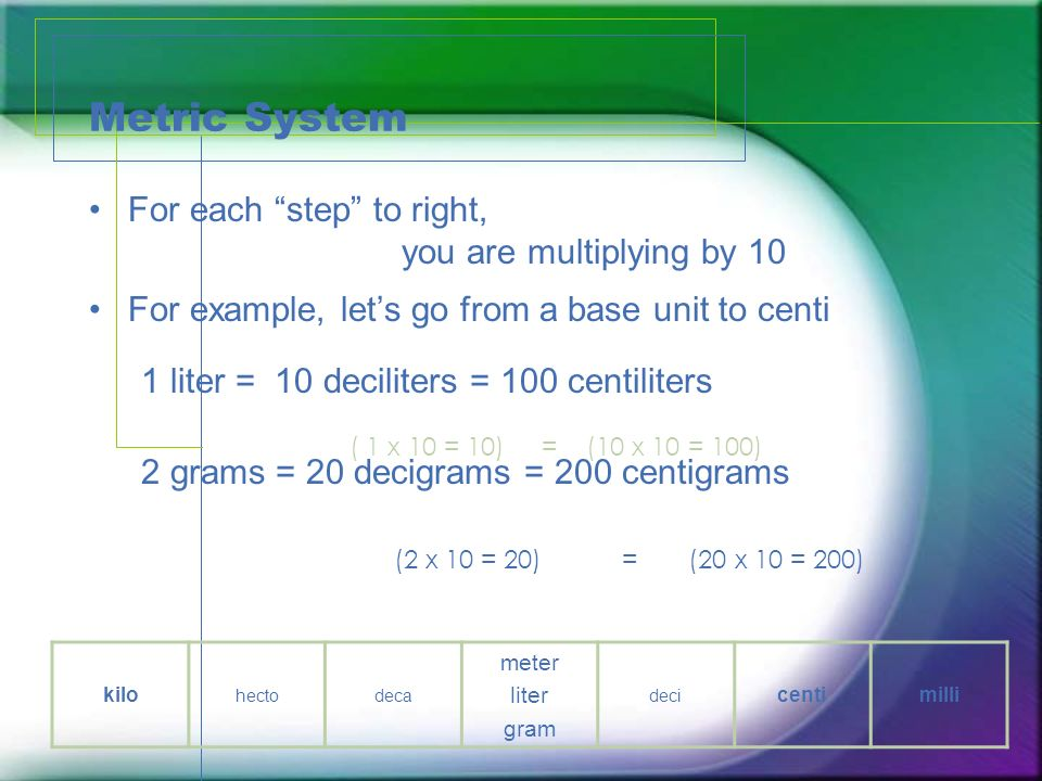 Metric System For each step to right, you are multiplying by 10 For example, lets go from a base unit to centi 1 liter = 10 deciliters = 100 centilite