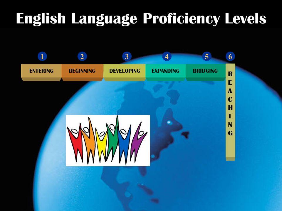 English Language Proficiency Levels ENTERINGBEGINNINGDEVELOPINGEXPANDINGBRIDGING 654321 REACHINGREACHING