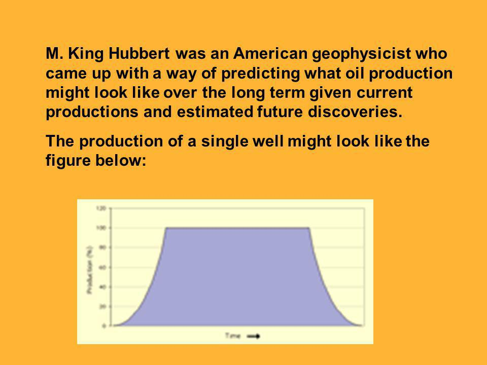 M. King Hubbert was an American geophysicist who came up with a way of predicting what oil production might look like over the long term given current