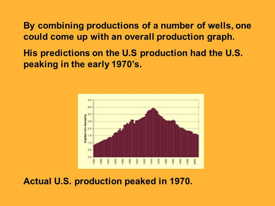 By combining productions of a number of wells, one could come up with an overall production graph.
