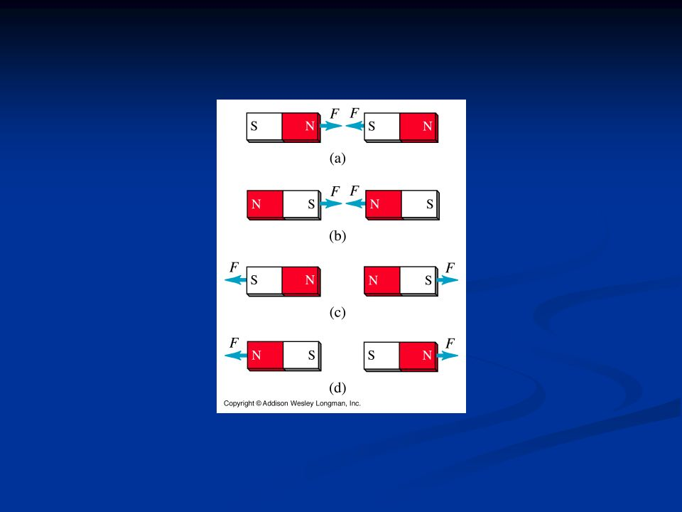 Chapter 20 *Series circuit- charge has only one path through which it can flow.