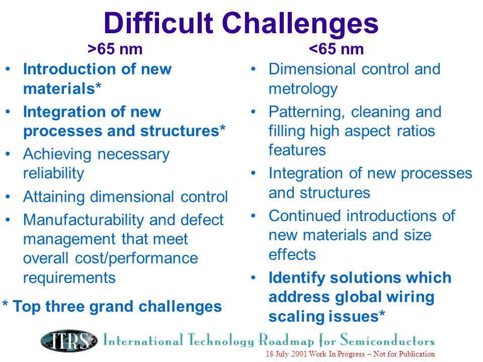 Work in Progress --- Not for Publication 18 July 2001 Work In Progress – Not for Publication Difficult Challenges Introduction of new materials* Integration of new processes and structures* Achieving necessary reliability Attaining dimensional control Manufacturability and defect management that meet overall cost/performance requirements Dimensional control and metrology Patterning, cleaning and filling high aspect ratios features Integration of new processes and structures Continued introductions of new materials and size effects Identify solutions which address global wiring scaling issues* <65 nm>65 nm * Top three grand challenges