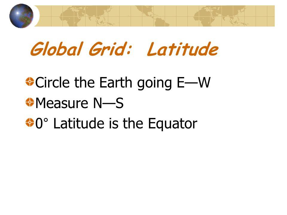 Global Grid: Latitude Circle the Earth going EW Measure NS 0° Latitude is the Equator