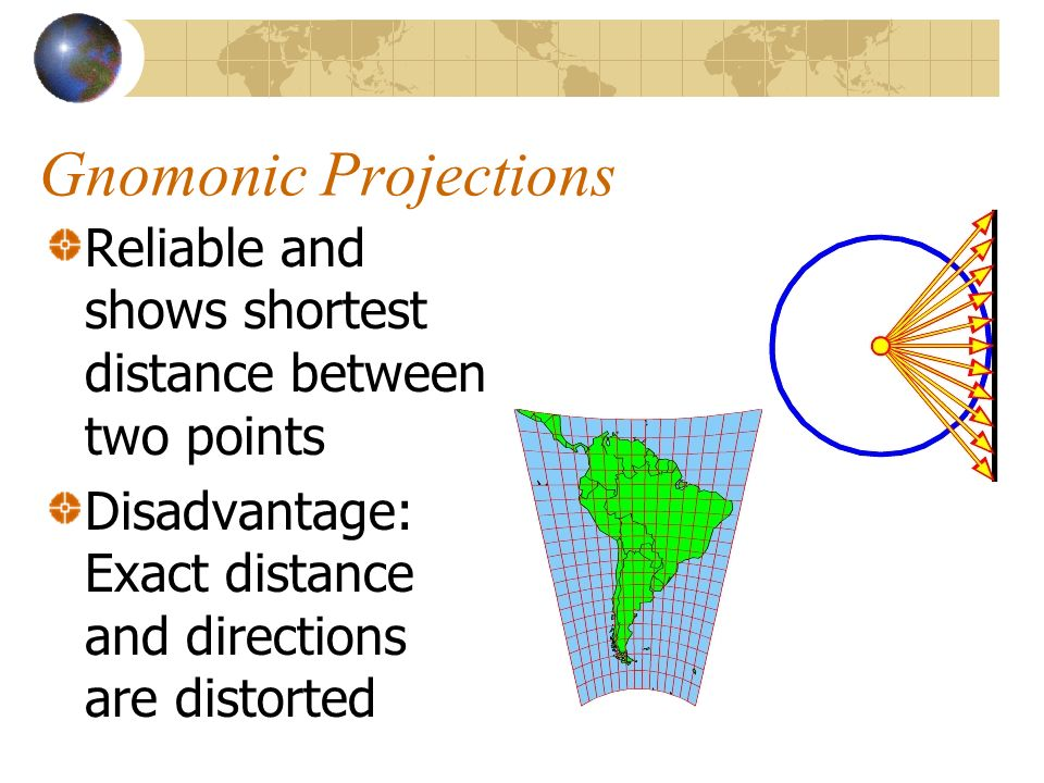 Gnomonic Projections Reliable and shows shortest distance between two points Disadvantage: Exact distance and directions are distorted