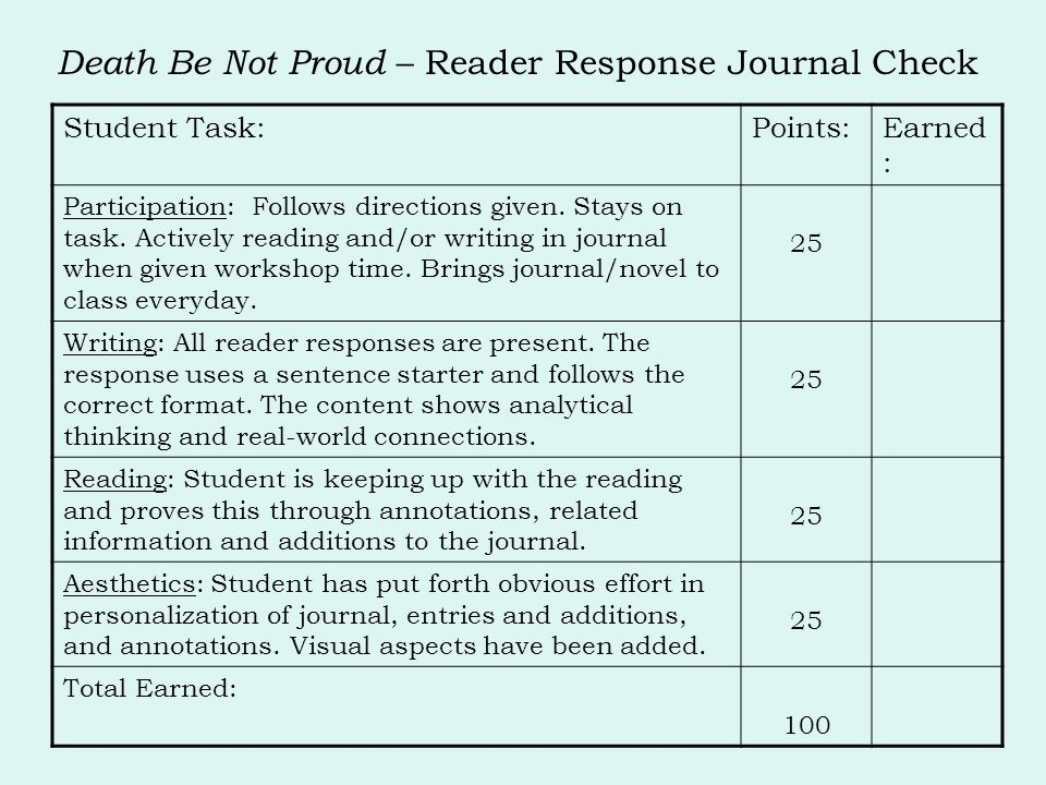 Student Task:Points:Earned : Participation: Follows directions given. Stays on task. Actively reading and/or writing in journal when given workshop ti