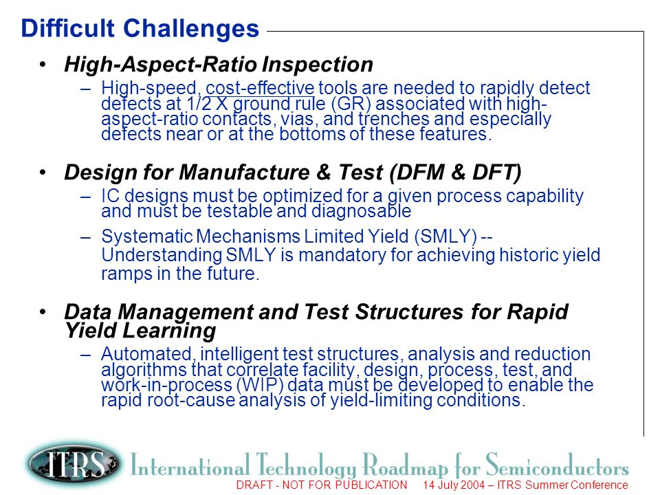 6 DRAFT - NOT FOR PUBLICATION 14 July 2004 – ITRS Summer Conference Difficult Challenges High-Aspect-Ratio Inspection –High-speed, cost-effective tools are needed to rapidly detect defects at 1/2 X ground rule (GR) associated with high- aspect-ratio contacts, vias, and trenches and especially defects near or at the bottoms of these features.