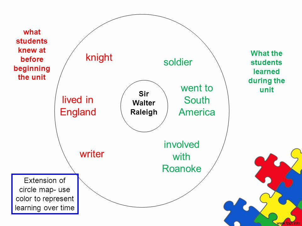 Sir Walter Raleigh knight lived in England writer soldier went to South America involved with Roanoke what students knew at before beginning the unit