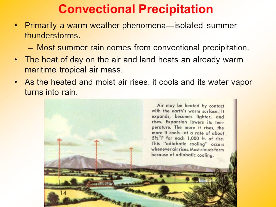 Convectional Precipitation Primarily a warm weather phenomenaisolated summer thunderstorms. –Most summer rain comes from convectional precipitation. T