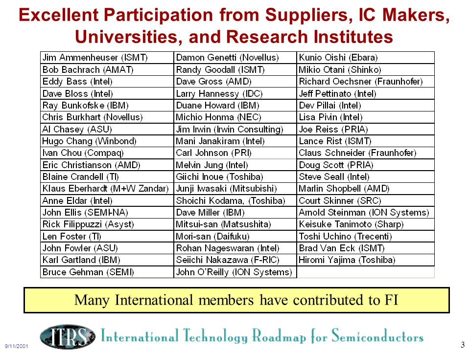 9/11/2001 3 Excellent Participation from Suppliers, IC Makers, Universities, and Research Institutes Many International members have contributed to FI