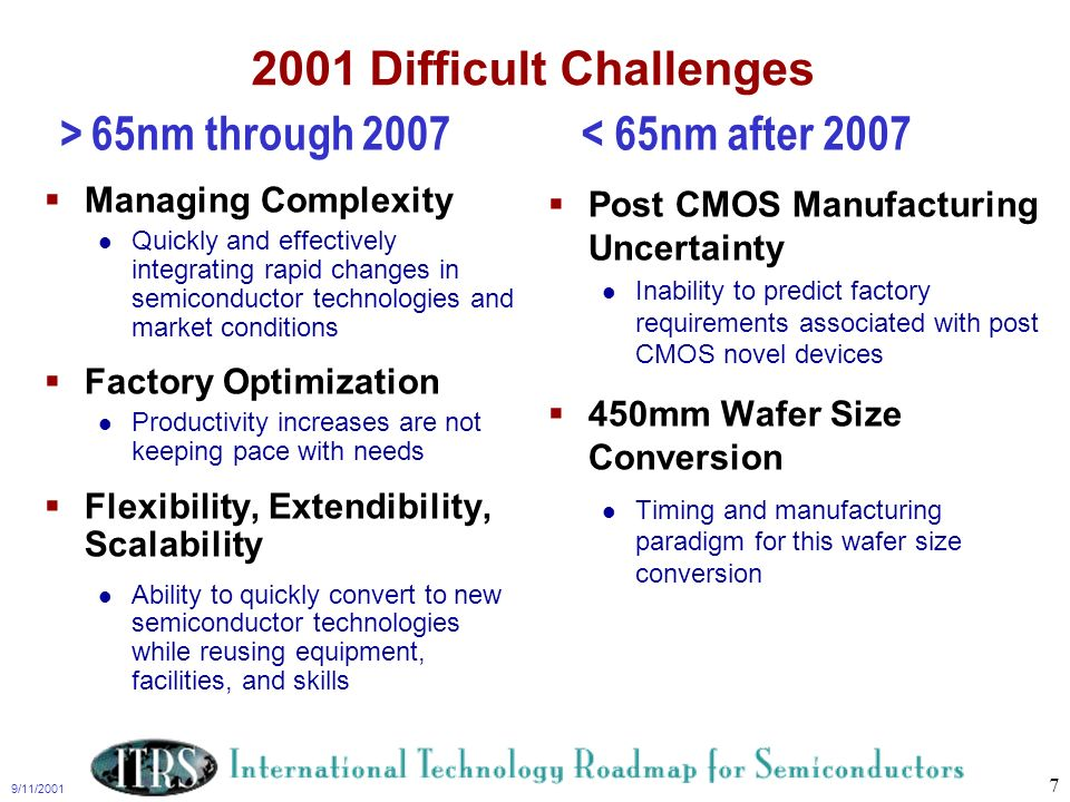 9/11/2001 7 2001 Difficult Challenges Managing Complexity Quickly and effectively integrating rapid changes in semiconductor technologies and market c