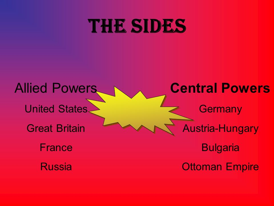The Sides Allied Powers United States Great Britain France Russia Central Powers Germany Austria-Hungary Bulgaria Ottoman Empire