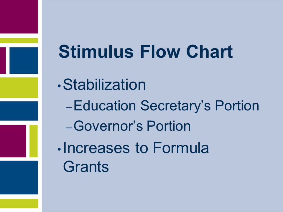Stimulus Flow Chart Stabilization – Education Secretarys Portion – Governors Portion Increases to Formula Grants