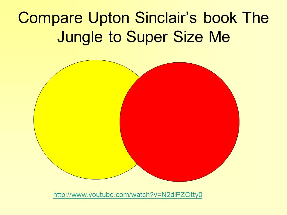 Compare Upton Sinclairs book The Jungle to Super Size Me http://www.youtube.com/watch?v=N2diPZOtty0