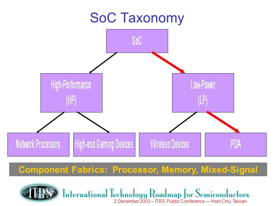 2 December 2003 – ITRS Public Conference Hsin Chu, Taiwan SoC Taxonomy Component Fabrics: Processor, Memory, Mixed-Signal