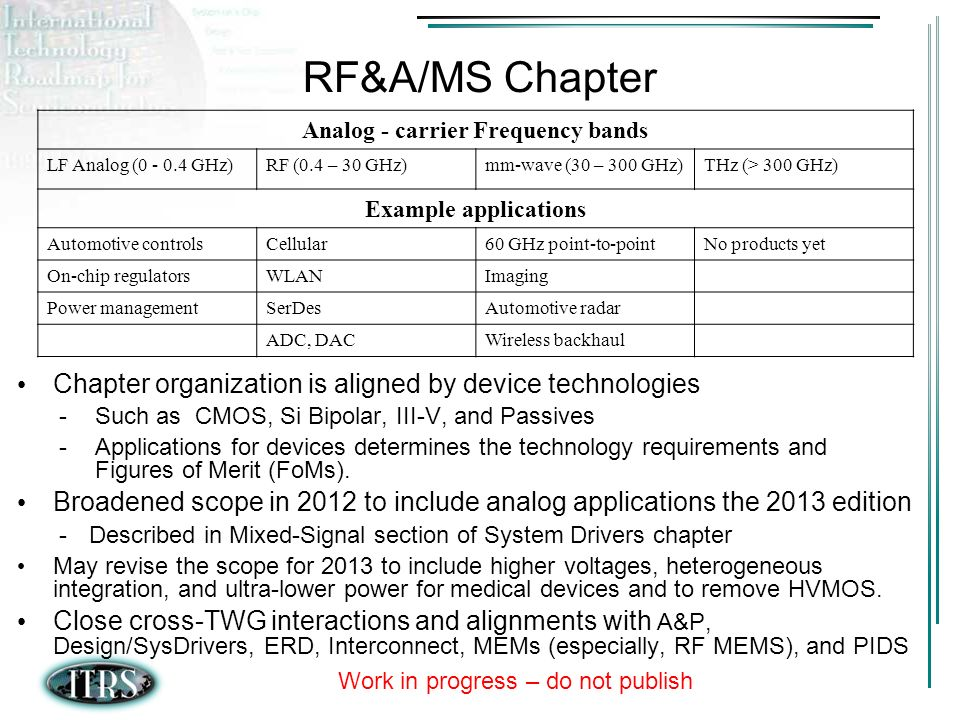 Work in progress – do not publish RF&A/MS Chapter Analog - carrier Frequency bands LF Analog (0 - 0.4 GHz)RF (0.4 – 30 GHz)mm-wave (30 – 300 GHz)THz (> 300 GHz) Example applications Automotive controlsCellular60 GHz point-to-pointNo products yet On-chip regulatorsWLANImaging Power managementSerDesAutomotive radar ADC, DACWireless backhaul Chapter organization is aligned by device technologies -Such as CMOS, Si Bipolar, III-V, and Passives -Applications for devices determines the technology requirements and Figures of Merit (FoMs).