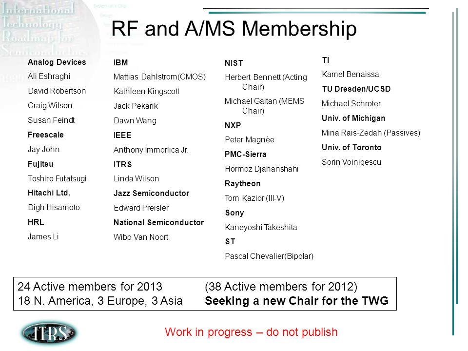 Work in progress – do not publish RF and A/MS Membership Analog Devices Ali Eshraghi David Robertson Craig Wilson Susan Feindt Freescale Jay John Fujitsu Toshiro Futatsugi Hitachi Ltd.