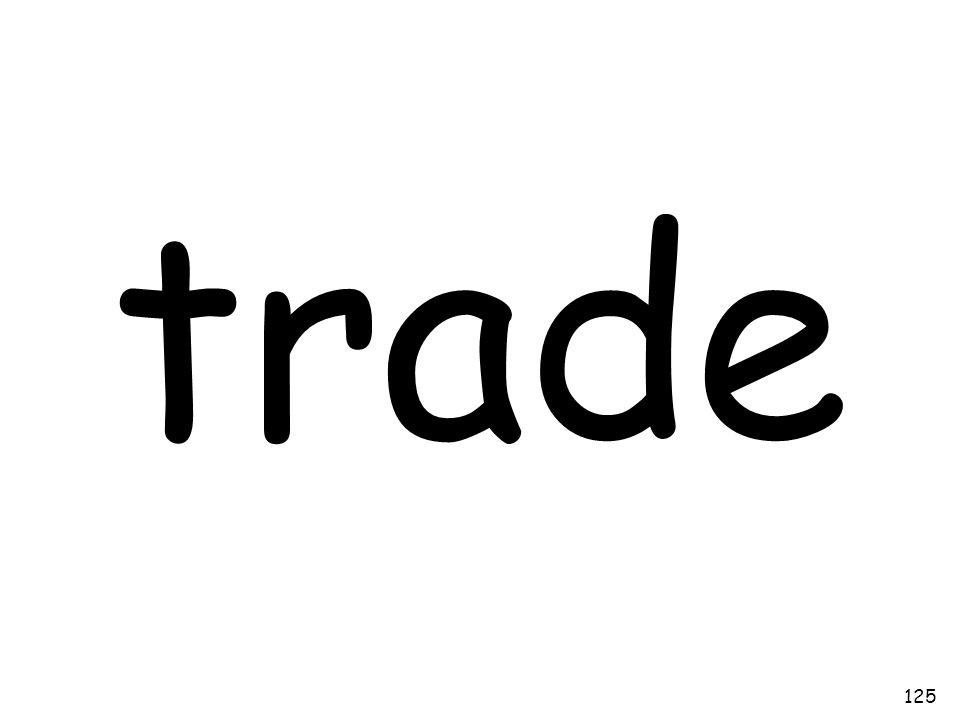 trade 125