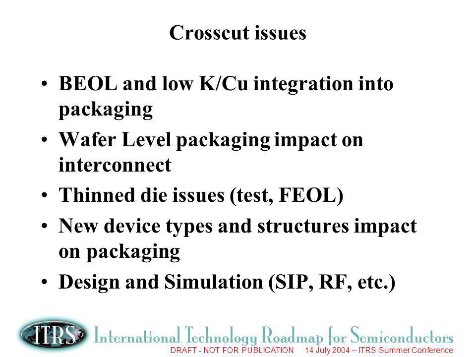 DRAFT - NOT FOR PUBLICATION 14 July 2004 – ITRS Summer Conference Crosscut issues BEOL and low K/Cu integration into packaging Wafer Level packaging i