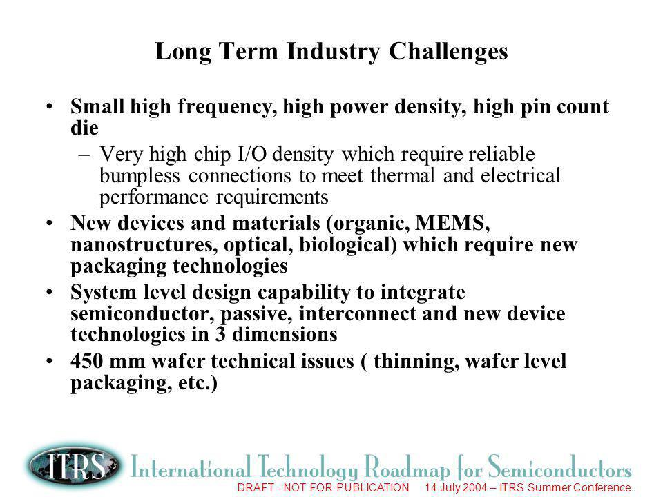 DRAFT - NOT FOR PUBLICATION 14 July 2004 – ITRS Summer Conference Long Term Industry Challenges Small high frequency, high power density, high pin count die –Very high chip I/O density which require reliable bumpless connections to meet thermal and electrical performance requirements New devices and materials (organic, MEMS, nanostructures, optical, biological) which require new packaging technologies System level design capability to integrate semiconductor, passive, interconnect and new device technologies in 3 dimensions 450 mm wafer technical issues ( thinning, wafer level packaging, etc.)