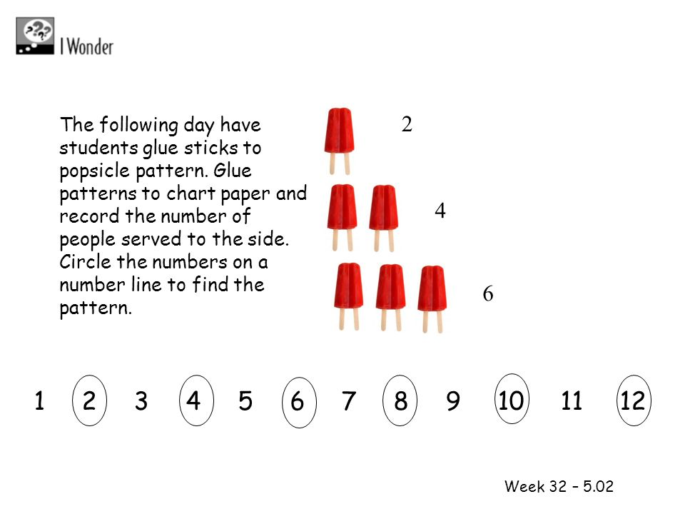 Week 32 – 5.02 The following day have students glue sticks to popsicle pattern. Glue patterns to chart paper and record the number of people served to