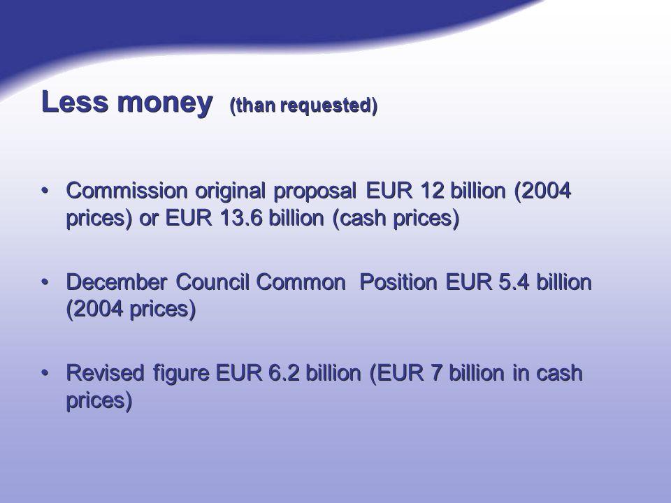 Less money (than requested) Commission original proposal EUR 12 billion (2004 prices) or EUR 13.6 billion (cash prices) December Council Common Positi