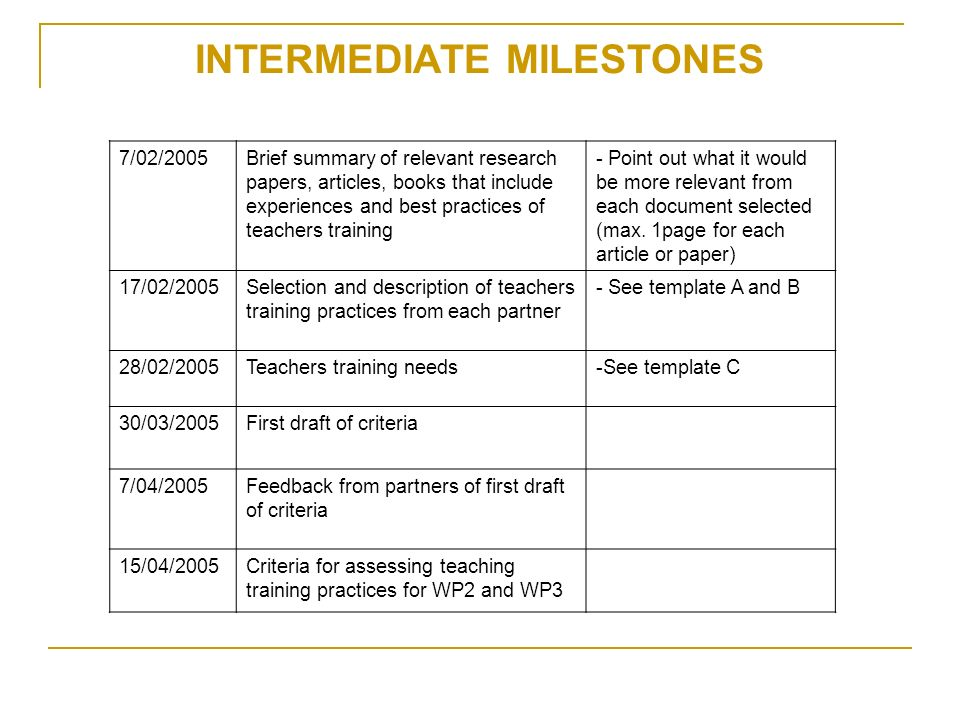 INTERMEDIATE MILESTONES 7/02/2005Brief summary of relevant research papers, articles, books that include experiences and best practices of teachers training - Point out what it would be more relevant from each document selected (max.