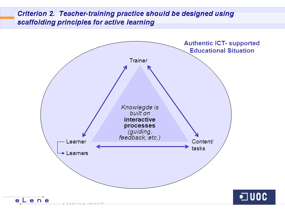 Criterion 2. Teacher-training practice should be designed using scaffolding principles for active learning Knowlegde is built on (guiding, feedback, e