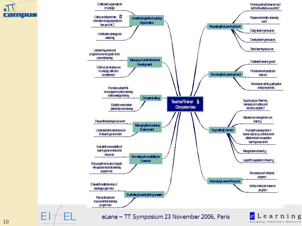 10 eLene – TT Symposium 23 November 2006, Paris