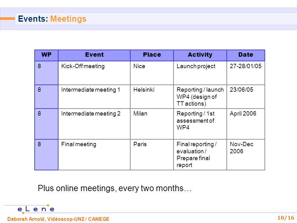 Deborah Arnold, Vidéoscop-UN2 / CANEGE 10/16 Events: Meetings WPEventPlaceActivityDate 8Kick-Off meetingNiceLaunch project27-28/01/05 8Intermediate meeting 1HelsinkiReporting / launch WP4 (design of TT actions) 23/06/05 8Intermediate meeting 2MilanReporting / 1st assessment of WP4 April 2006 8Final meetingParisFinal reporting / evaluation / Prepare final report Nov-Dec 2006 Plus online meetings, every two months…