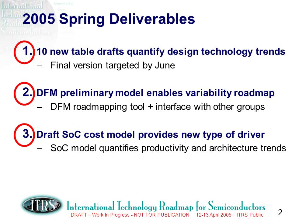 2 DRAFT – Work In Progress - NOT FOR PUBLICATION 12-13 April 2005 – ITRS Public Conference 2005 Spring Deliverables 1.