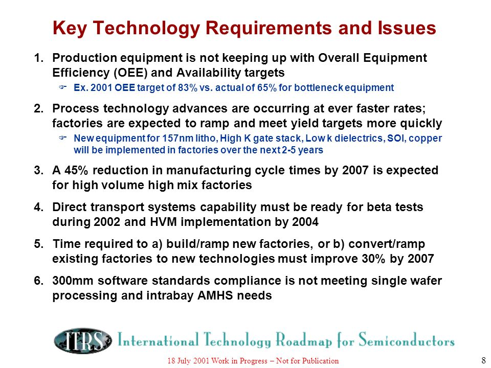 18 July 2001 Work in Progress – Not for Publication 19 Potential Solutions Require: I/F Standard (H/W, S/W) Standardized EFEM Software Integrated Wafer level APC Standardized Intrabay Operation Wafer Level Integrated Flow and Control Type 2: Connected EFEM When Solutions Are Needed: Research Required by 2002 Development Underway by 2004 Qualification/Production by 2005 Wafer Staging Carrier Staging Equipment Supplier A Equipment Supplier B Equipment Supplier C Conceptual Only
