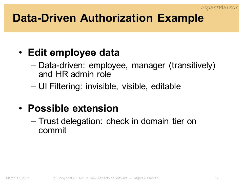 12(c) Copyright 2003-2005 New Aspects of Software. All Rights Reserved.March 17, 2005 Data-Driven Authorization Example Edit employee data –Data-drive