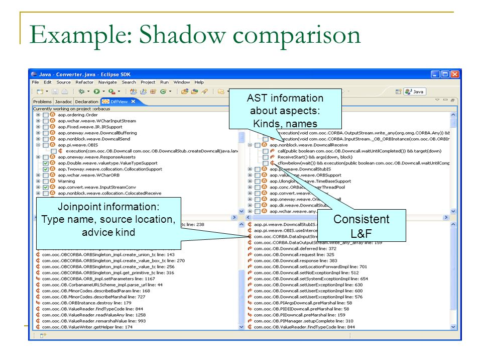 Example: Shadow comparison AST information about aspects: Kinds, names Joinpoint information: Type name, source location, advice kind Consistent L&F