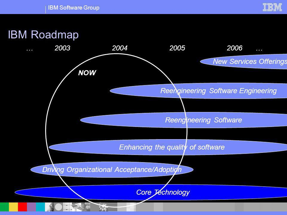 IBM Software Group IBM Roadmap Core Technology …2003200420052006 … Driving Organizational Acceptance/Adoption Reengineering Software Enhancing the qua