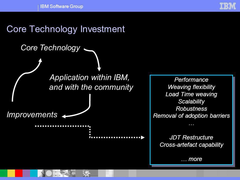 IBM Software Group Core Technology Application within IBM, and with the community Improvements Performance Weaving flexibility Load Time weaving Scala