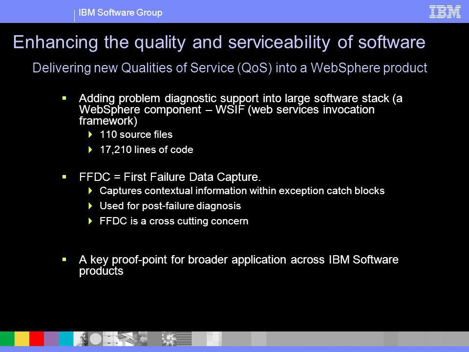 IBM Software Group Delivering new Qualities of Service (QoS) into a WebSphere product Adding problem diagnostic support into large software stack (a W