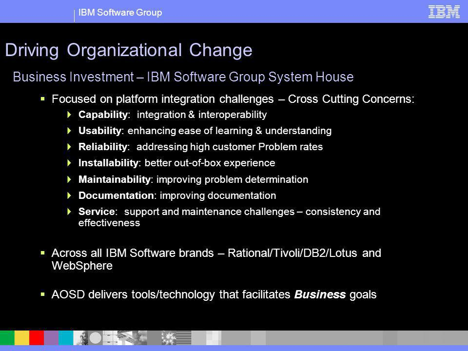 IBM Software Group Business Investment – IBM Software Group System House Focused on platform integration challenges – Cross Cutting Concerns: Capabili