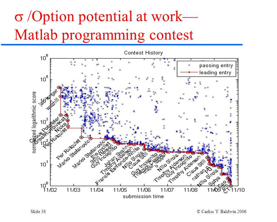 Slide 38 © Carliss Y. Baldwin 2006 /Option potential at work Matlab programming contest