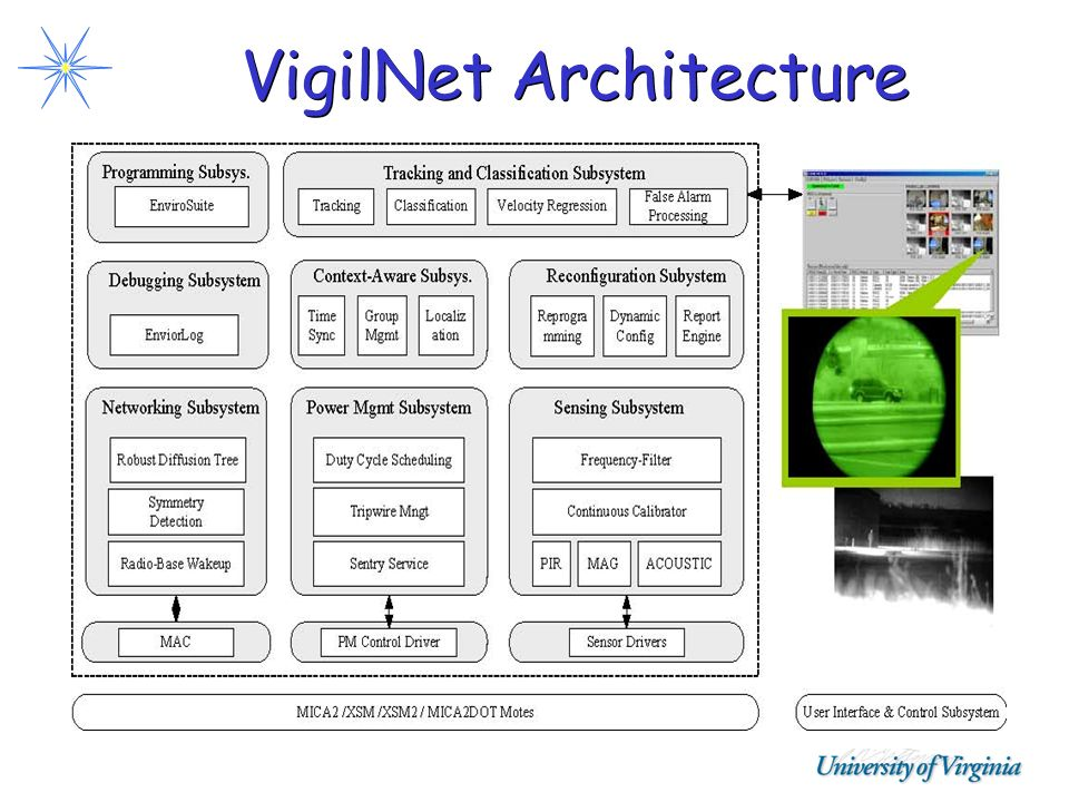 VigilNet Architecture