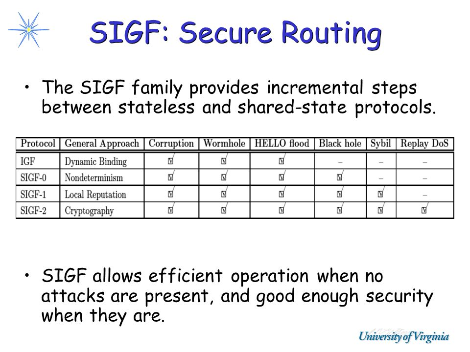 SIGF: Secure Routing The SIGF family provides incremental steps between stateless and shared-state protocols. SIGF allows efficient operation when no