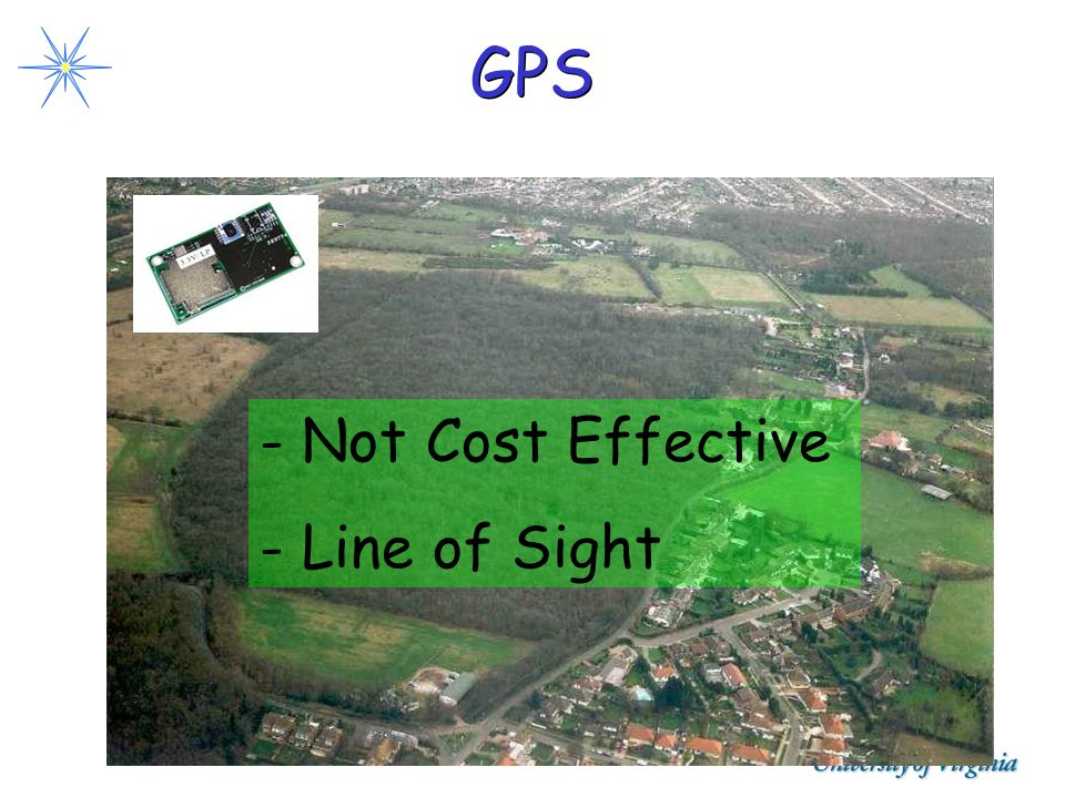 GPS - Not Cost Effective - Line of Sight