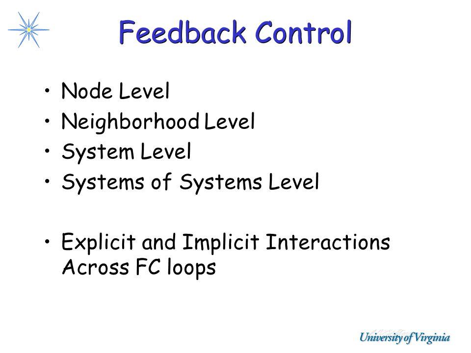 Feedback Control Node Level Neighborhood Level System Level Systems of Systems Level Explicit and Implicit Interactions Across FC loops