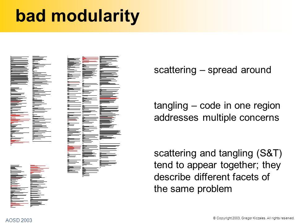 UBC software modularity group [Jan Hanneman OOPSLA 2002] observer pattern in AspectJ FigureElement getColor(): Color setColor(Color) Point getX(): int getY(): int getColor():Color setX(int) setY(int) setColor(Color) Line getP1():Point getP2():Point getColor():Color setP1(Point) setP2(Point) setColor(Color) Screen display() A Figure Element System Observer Design Pattern Subject addObserver(Observer) removeObserver(Observer) notify() Observer update() ConcreteSubject getState() setState() notify() subjectState ConcreteObserver update(Subject) observerState For all o in observers { o.update(); } observers subject observerState = subject.getState(); [Hanneman OOPSLA02] setX(int) setY(int) setColor(Color) setP1(Point) setP2(Point) setColor(Color)