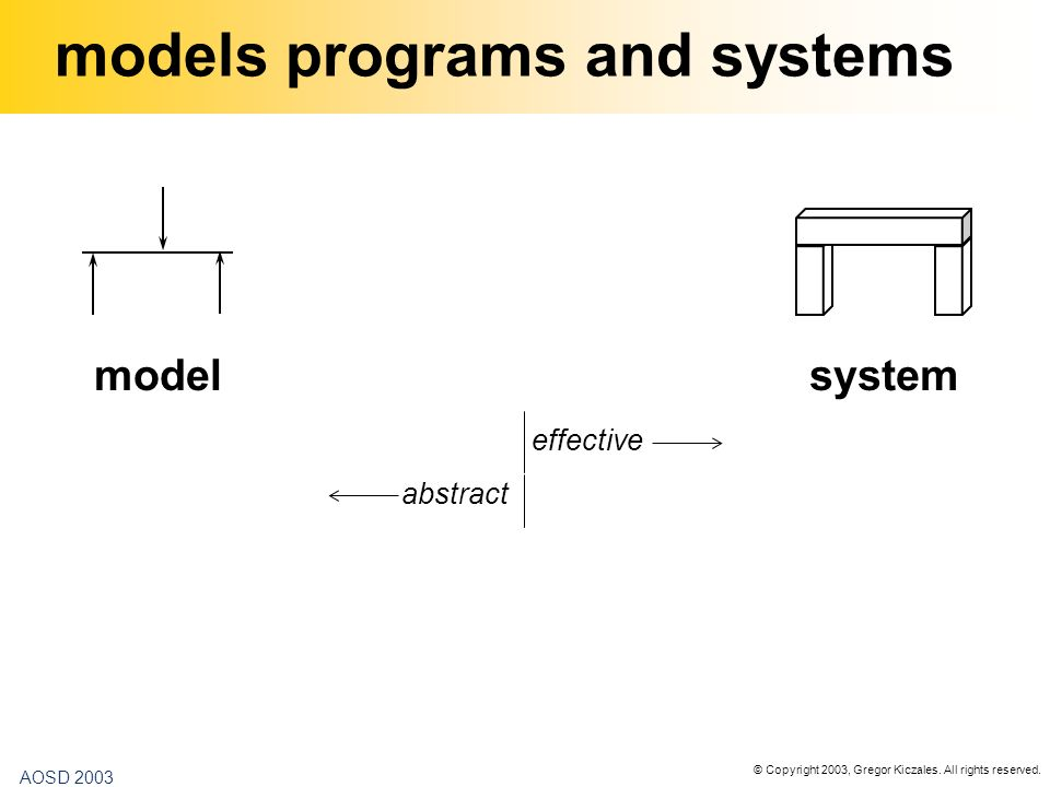 © Copyright 2003, Gregor Kiczales. All rights reserved. AOSD 2003 models programs and systems system model effective abstract